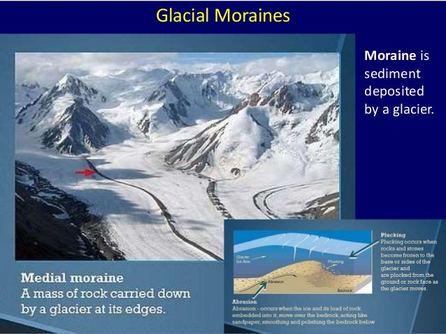 Glacial Moraines Moraine is sediment deposited by a glacier.