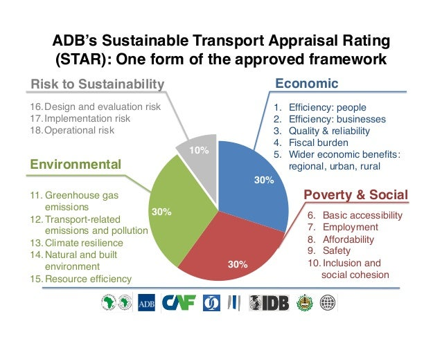 sustainable transportation Sustainable transportation program adot recognizes the critical need to plan and prioritize resources more efficiently in order to maintain and operate a robust.