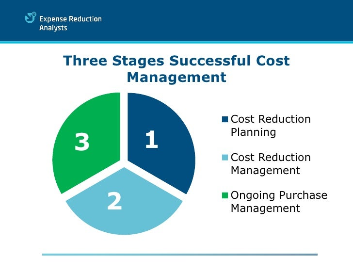 Cost management cost control