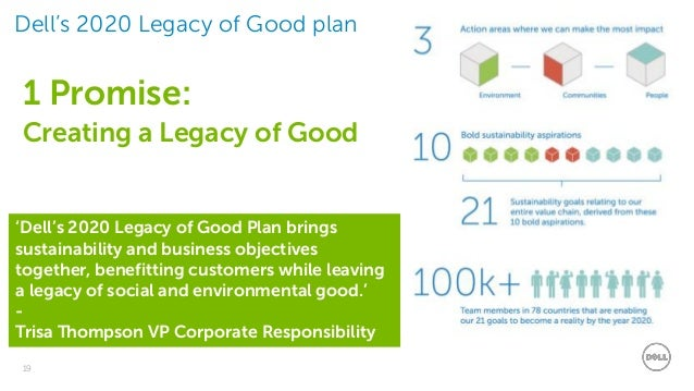 dell business plan At dell, we are committed to driving human progress by putting our technology and expertise to work where it can do the most good for people and the planet our fy17 annual update on our 2020 legacy of good plan shares stories of how our team members, customers, suppliers, and partners are working.