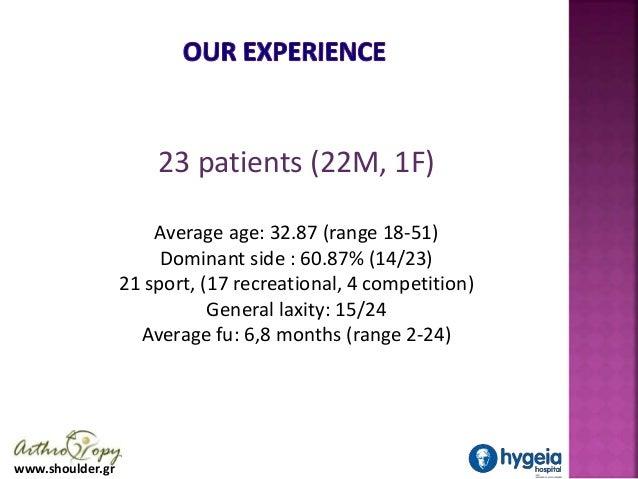 www.shoulder.gr 23 patients (22M, 1F) Average age: 32.87 (range 18-51) Dominant side : 60.87% (14/23) 21 sport, (17 recrea...