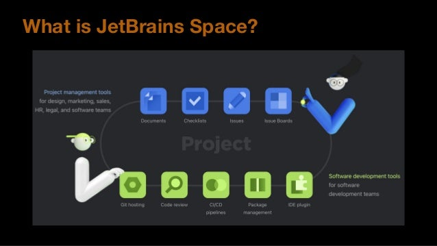 Our Experiences Lifting Off Into JetBrains Space Slide 3