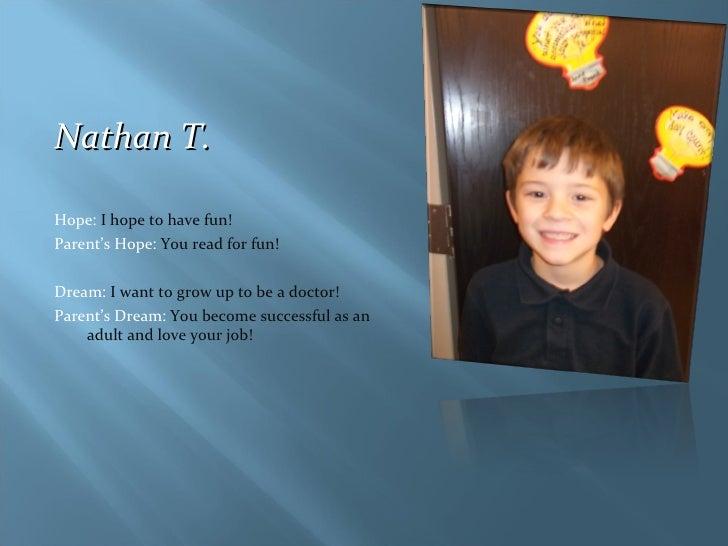 <ul><li>Nathan T.  </li></ul><ul><li>Hope:  I hope to have fun! </li></ul><ul><li>Parent's Hope:  You read for fun! </li><...
