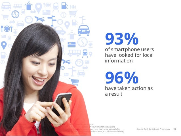 93%                                                                                             of smartphone users       ...