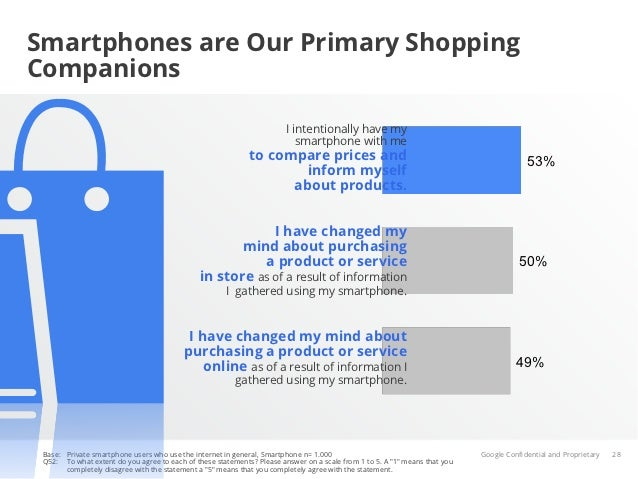Smartphones are Our Primary ShoppingCompanions                                                                        I in...