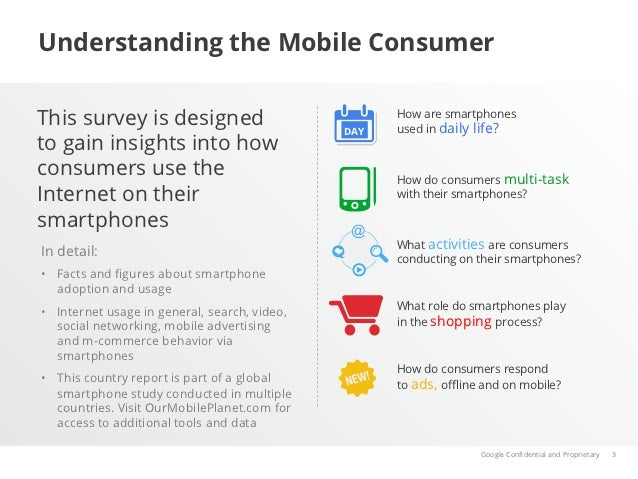 Understanding the Mobile ConsumerThis survey is designed                        DAY                                       ...