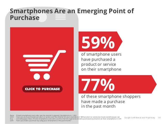 Smartphones Are an Emerging Point ofPurchase                                                                              ...