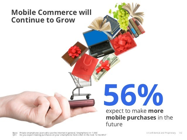 Mobile Commerce willContinue to Grow                                                                                    56...