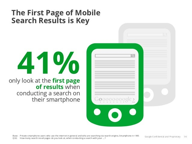 The First Page of Mobile Search Results is Key     41%only look at the first page          of results when   conducting a s...