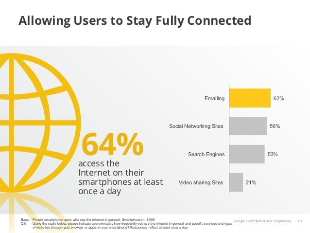 Allowing Users to Stay Fully Connected                                                                                    ...