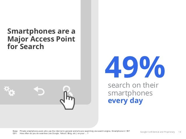 Smartphones are aMajor Access Pointfor Search                                                                             ...