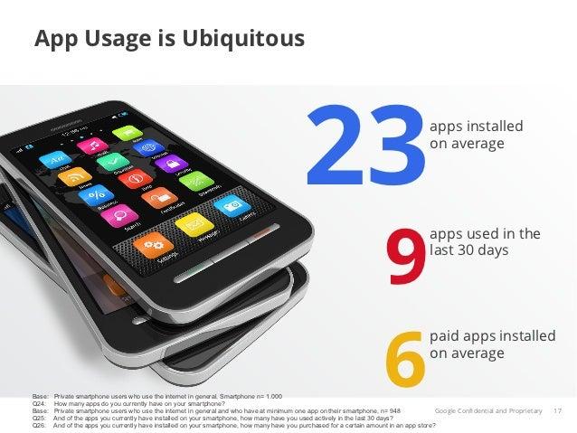 App Usage is Ubiquitous                                                                                           23      ...