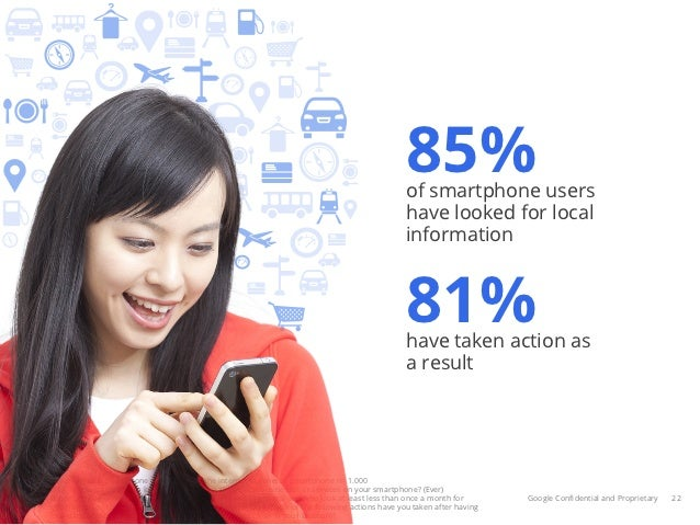 85%                                                                                             of smartphone users       ...