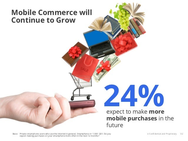 Mobile Commerce willContinue to Grow                                                                                      ...