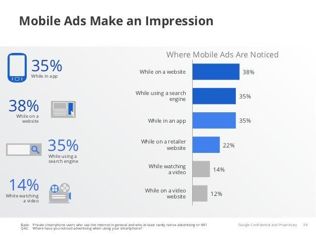 Mobile Ads Make an Impression                                                                                             ...