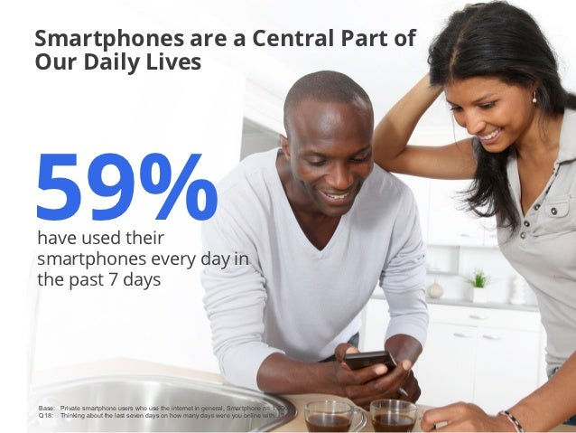 Smartphones are a Central Part ofOur Daily Lives59%have used theirsmartphones every day inthe past 7 daysBase: Private sma...
