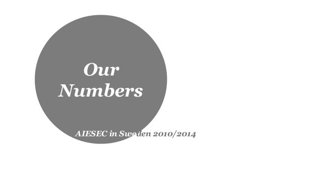Our Numbers AIESEC in Sweden 2010/2014