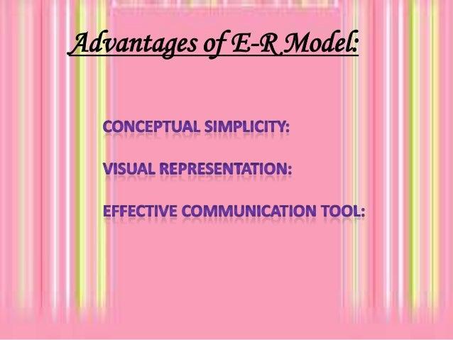 E r diagram in database advantages of e r model ccuart Choice Image