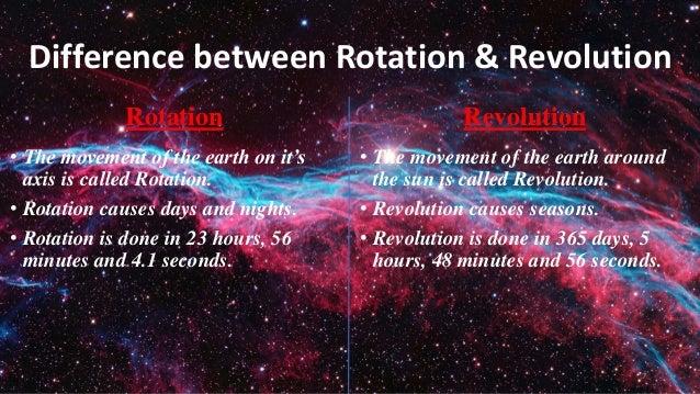 planets rotation and revolution - photo #32