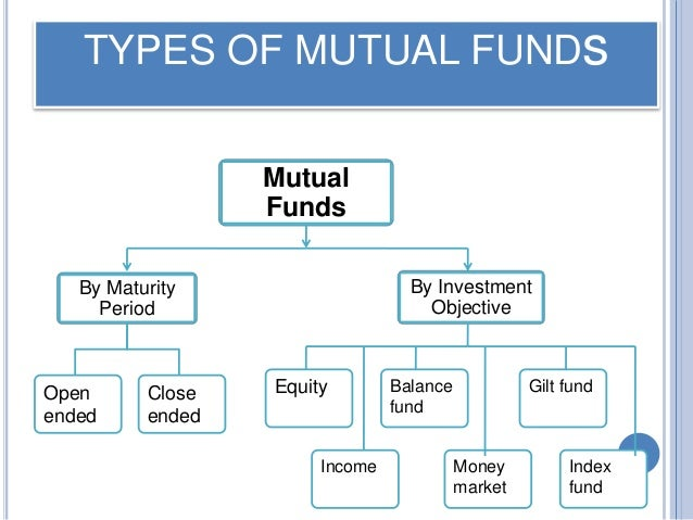 conclusion of tata mutual fund Not a creditors mutual funds are regulated by securities and exchange board of  india  tata mutual fund preferred investment in, bonds & debentures followed.