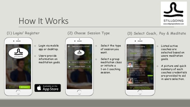 How It Works (3) Select Coach, Pay & Meditate(2) Choose Session Type o Select the type of session you want. o Select a gro...