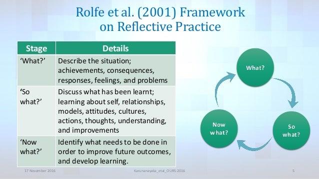 rolfe et al 2001 design regarding reflection