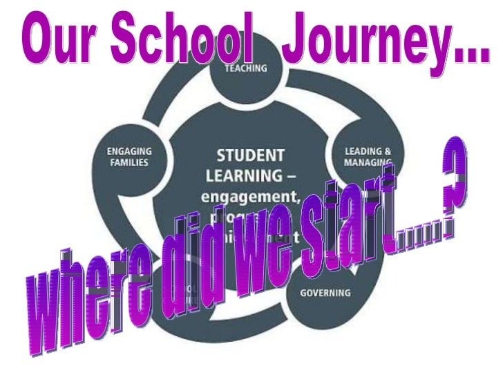 Our School  Journey... where did we start.....?