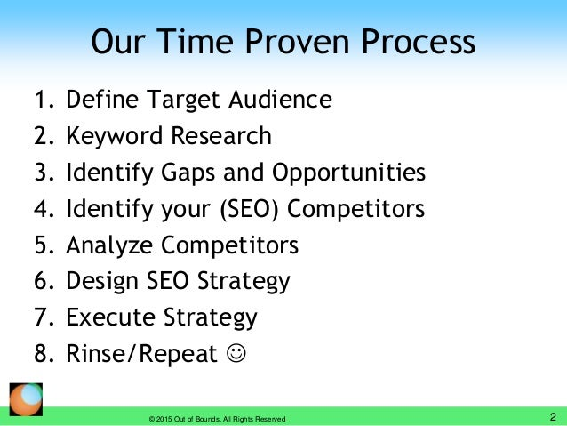 Our Time Proven Process 1. Define Target Audience 2. Keyword Research 3. Identify Gaps and Opportunities 4. Identify your ...