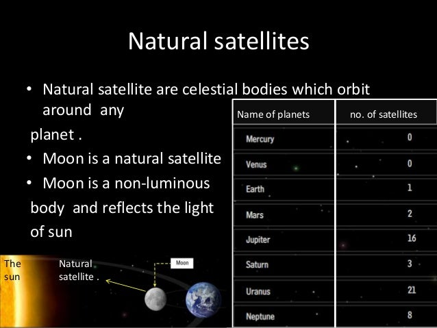Our solar system and all planets 13 natural satellites publicscrutiny Choice Image