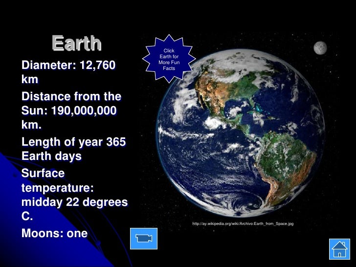 earth solar system details - photo #8