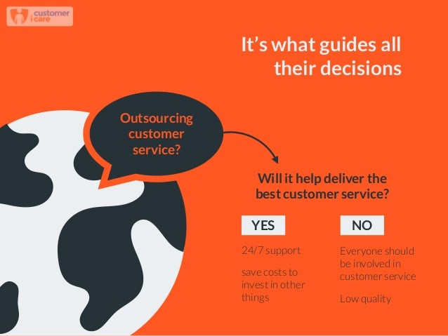It's what guides all their decisions Outsourcing customer service? Will it help deliver the best customer service? YES NO ...
