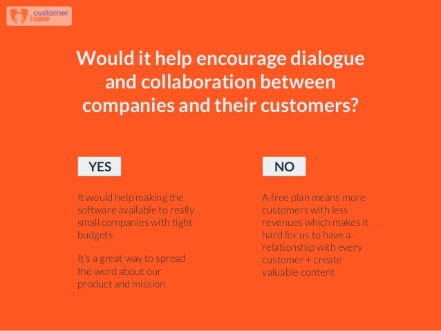 Would it help encourage dialogue and collaboration between companies and their customers? YES NO It would help making the ...