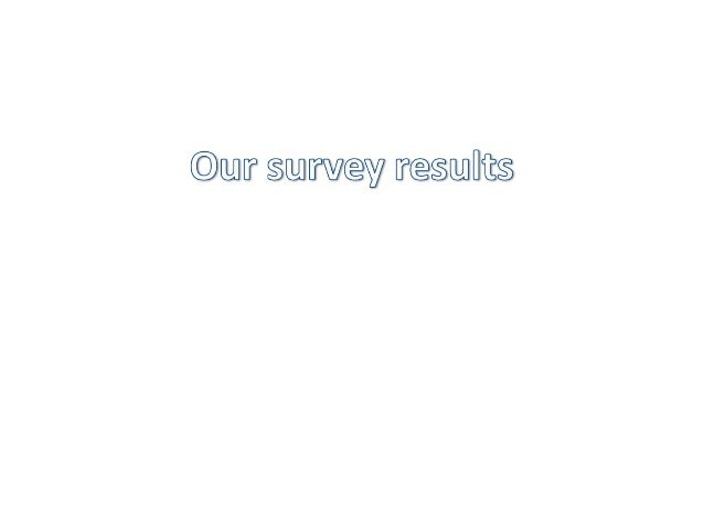 Our survey results