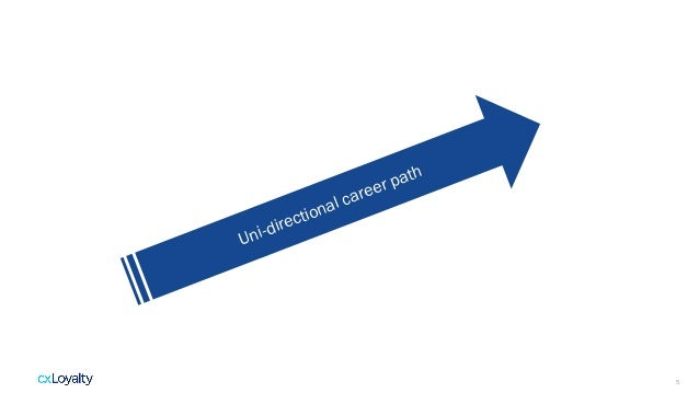 5 Uni-directional career path