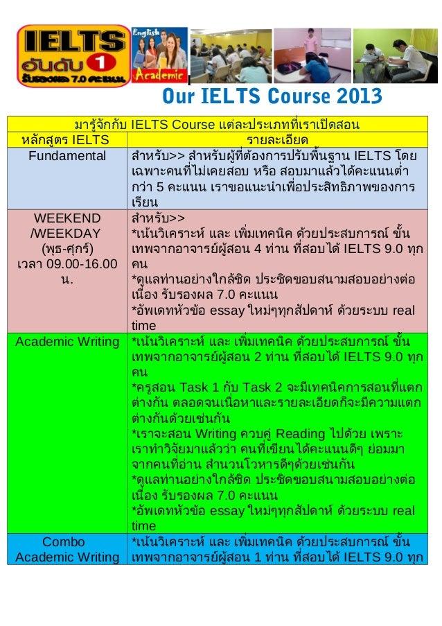 Our IELTS Course 2013 มารู้จักกับ IELTS Course แต่ละประเภทที่เราเปิดสอน หลักสูตร IELTS รายละเอียด Fundamental สำาหรับ>> สำ...