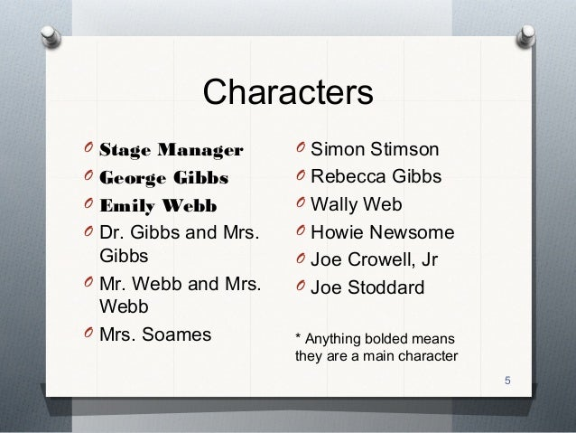 characters of our town