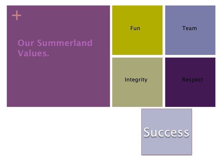 +                    Fun        Team  Our Summerland Values.                   Integrity    Respect                       ...