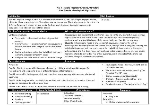 ielts internet essay structure