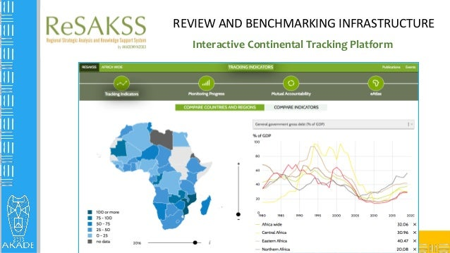 Interactive Subnational Tracking Platform REVIEW AND BENCHMARKING INFRASTRUCTURE