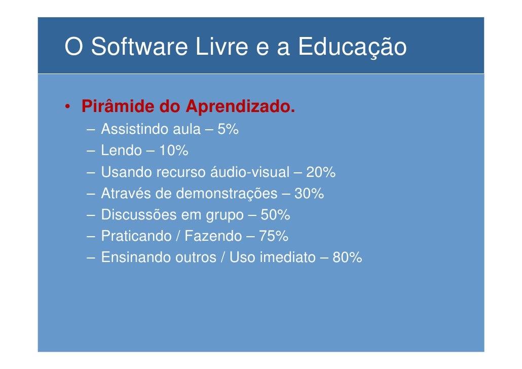 Os softwares educacionais como ferramenta de ensino e sua contribuição pedagógica 8