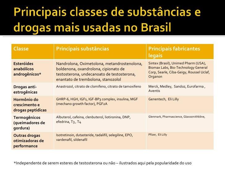 esteroides legais em portugal