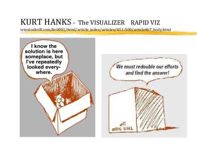 KURT HANKS - The VISUALIZER RAPID VIZ winstonbrill.com/bril001/html/article_index/articles/451-500/article467_body.html
