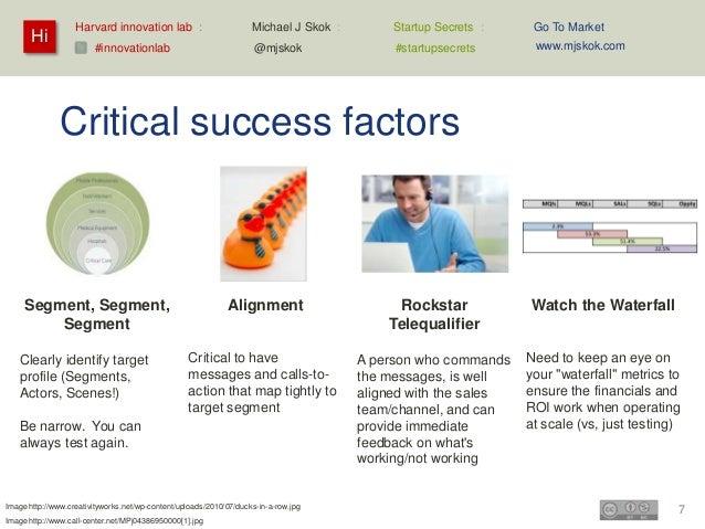 Harvard innovation lab :                         Michael J Skok :        Startup Secrets :    Go To Market       Hi       ...