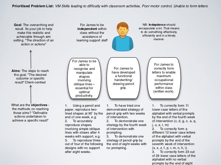 Outcomes in occupational therapy assistive technology 30 pronofoot35fo Choice Image