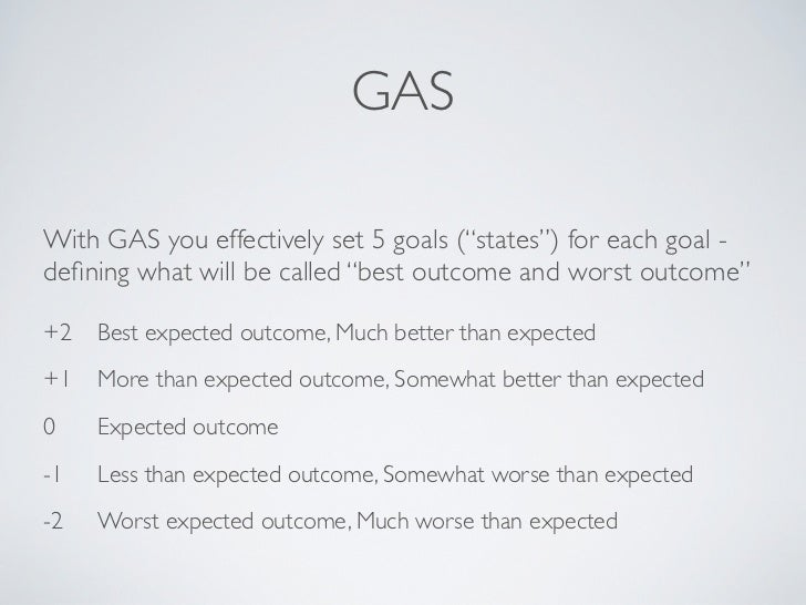 Outcomes in occupational therapy assistive technology 35 gaswith gas you effectively set 5 goals pronofoot35fo Choice Image
