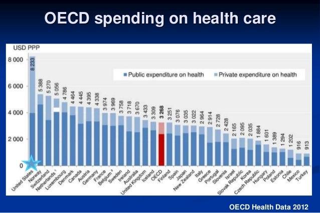 oecd health data 2015 pdf