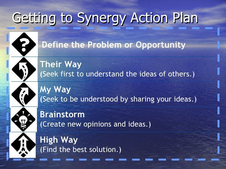 Getting to Synergy Action Plan Define the Problem or Opportunity Their Way ( Seek first to understand the ideas of others....