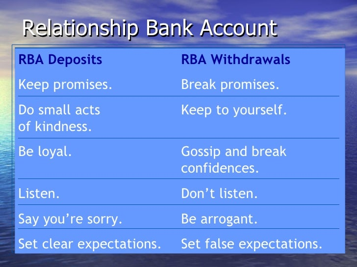 Relationship Bank Account RBA Deposits RBA Withdrawals Keep promises. Break promises. Do small acts  Keep to yourself. of ...