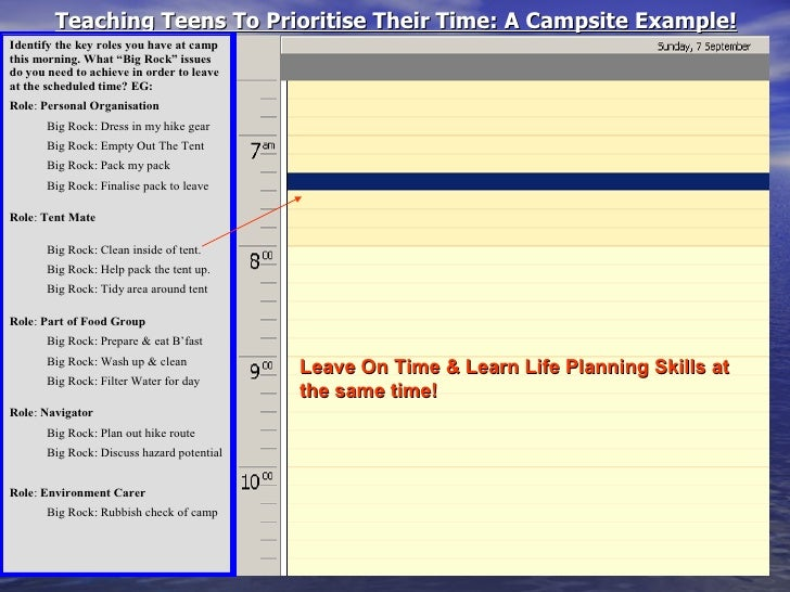 Teaching Teens To Prioritise Their Time: A Campsite Example! Pack My Pack   Empty Out The Tent   Dress in my hike gear   L...