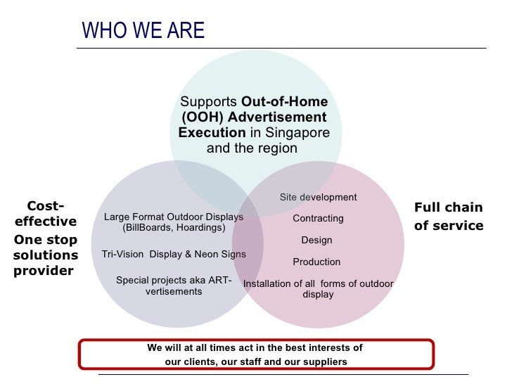 outdoor advertising specialist tpm company profile 2009 - Advertising Specialist